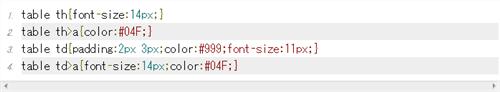 Google Code Prettifyのカスタマイズ後のイメージ